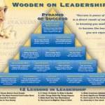 JOHN WOODEN -2-