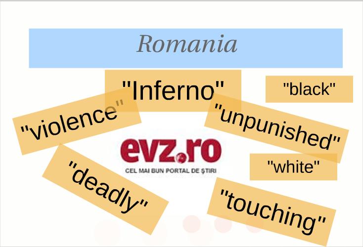 Figure 2: Key words from EVZ