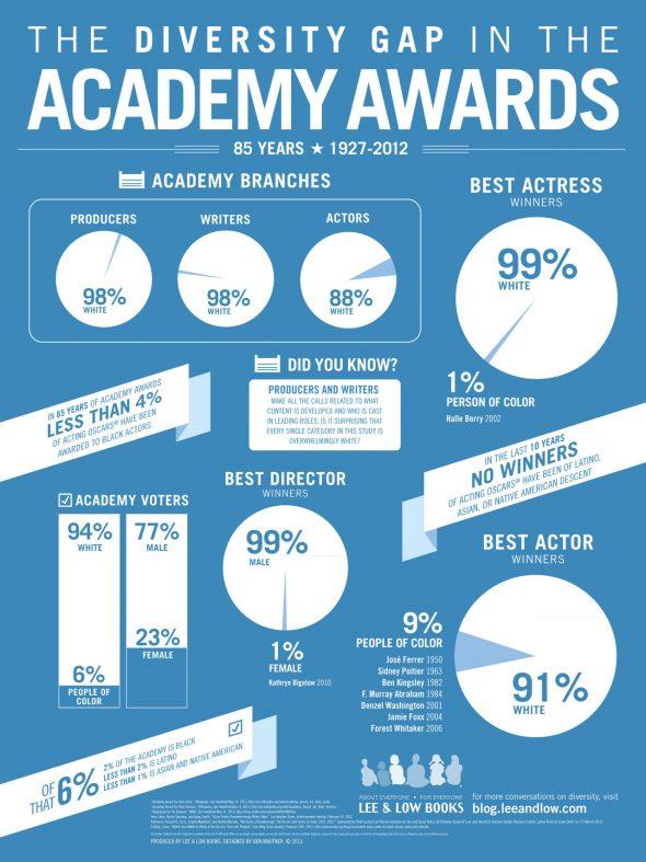 infograph-academy