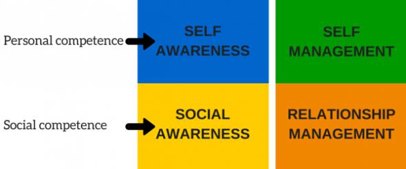 eq-framework